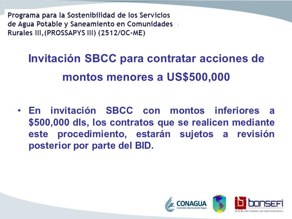 Programa para la Sostenibilidad de los Servicios de Agua Potable y Saneamiento en Comunidades Rurales III,(PROSSAPYS III) (2512/OC-ME) Invitación SBCC