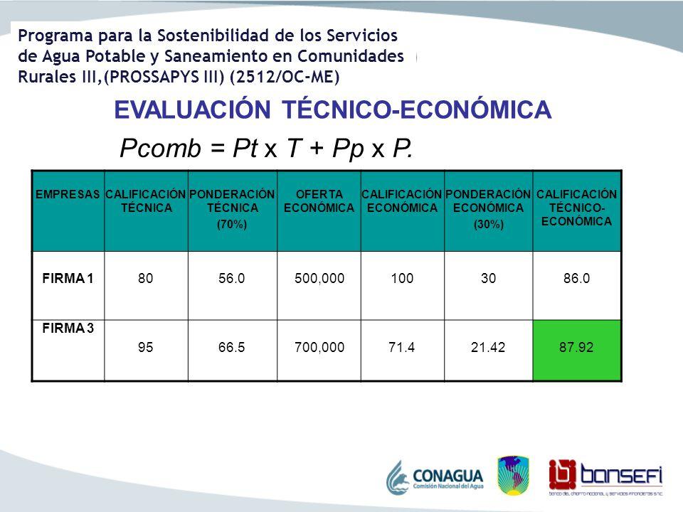 Programa para la Sostenibilidad de los Servicios de Agua Potable y Saneamiento en Comunidades Rurales III,(PROSSAPYS III) (2512/OC-ME) EVALUACIÓN TÉCN