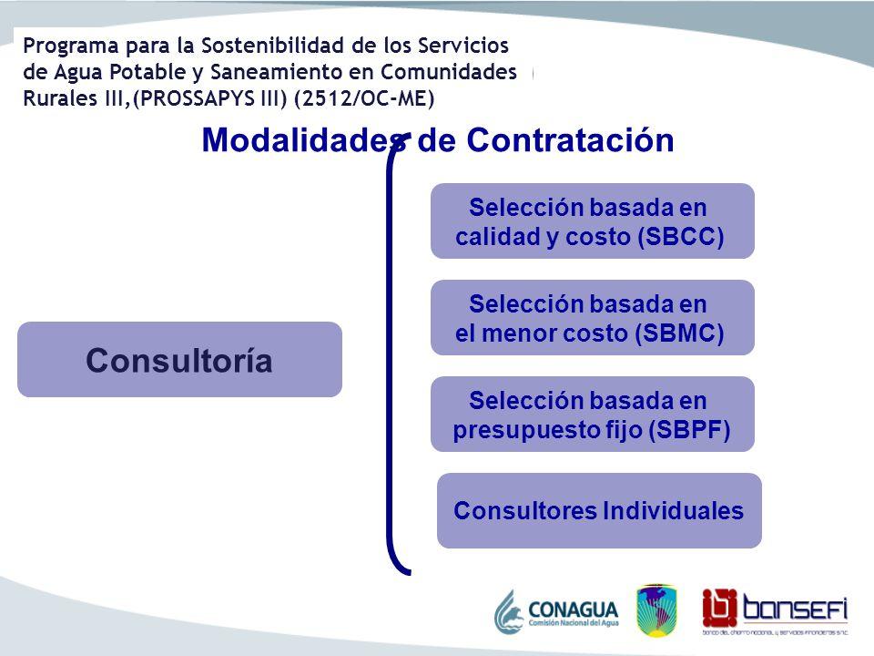 Programa para la Sostenibilidad de los Servicios de Agua Potable y Saneamiento en Comunidades Rurales III,(PROSSAPYS III) (2512/OC-ME) Modalidades de
