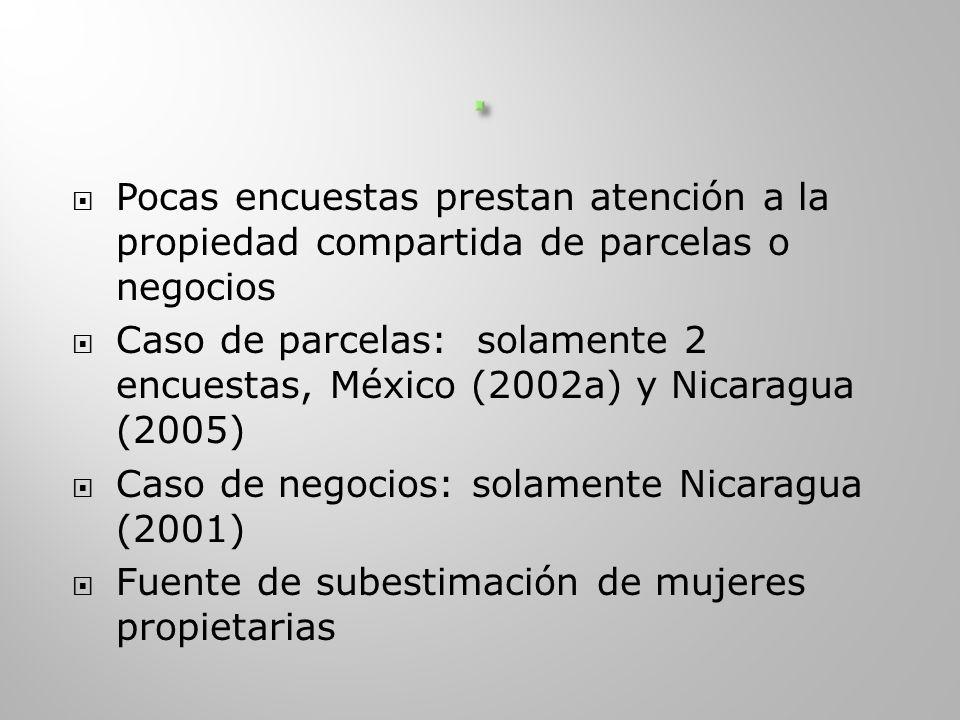 Pocas encuestas prestan atención a la propiedad compartida de parcelas o negocios Caso de parcelas: solamente 2 encuestas, México (2002a) y Nicaragua (2005) Caso de negocios: solamente Nicaragua (2001) Fuente de subestimación de mujeres propietarias