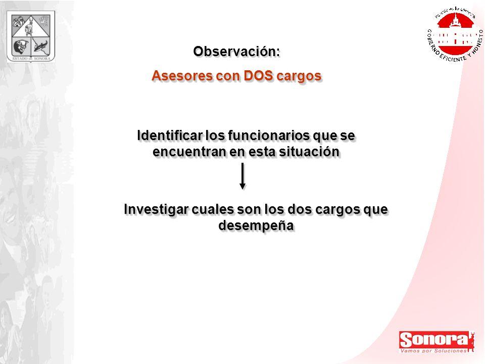 Observación: Asesores con DOS cargos Observación: Asesores con DOS cargos Identificar los funcionarios que se encuentran en esta situación Investigar