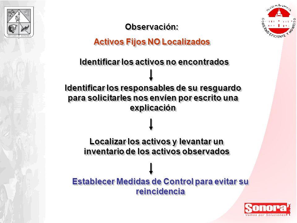 Observación: Activos Fijos NO Localizados Observación: Activos Fijos NO Localizados Establecer Medidas de Control para evitar su reincidencia Identifi