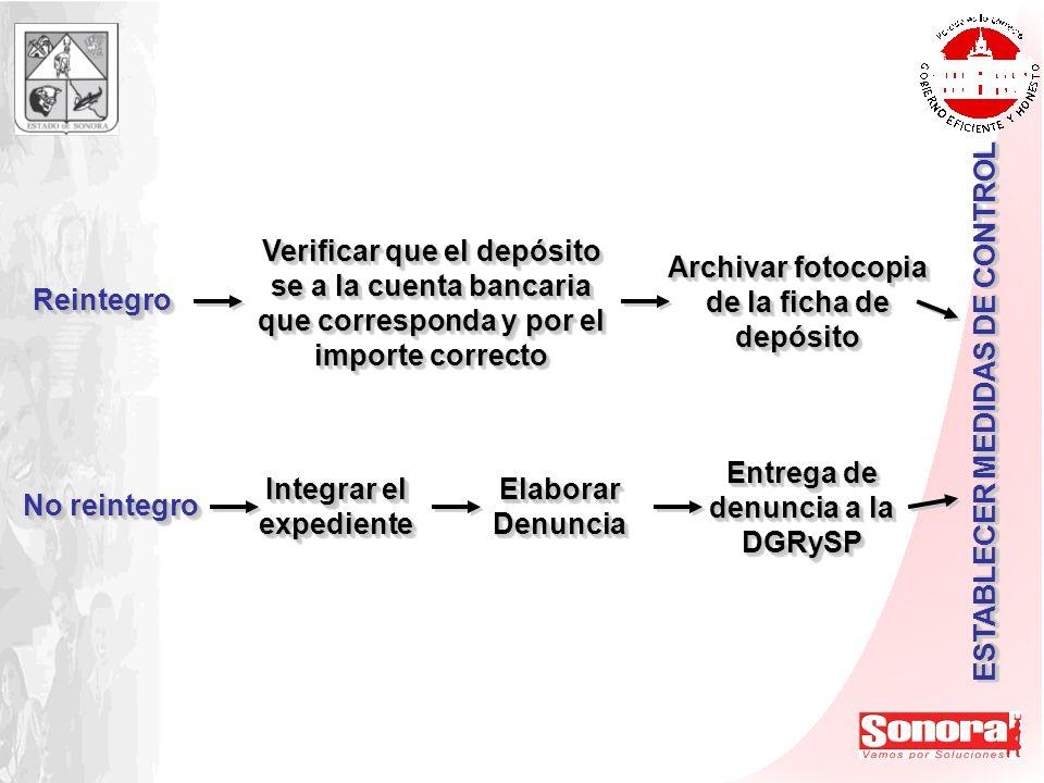ESTABLECER MEDIDAS DE CONTROL ReintegroReintegro Verificar que el depósito se a la cuenta bancaria que corresponda y por el importe correcto Archivar