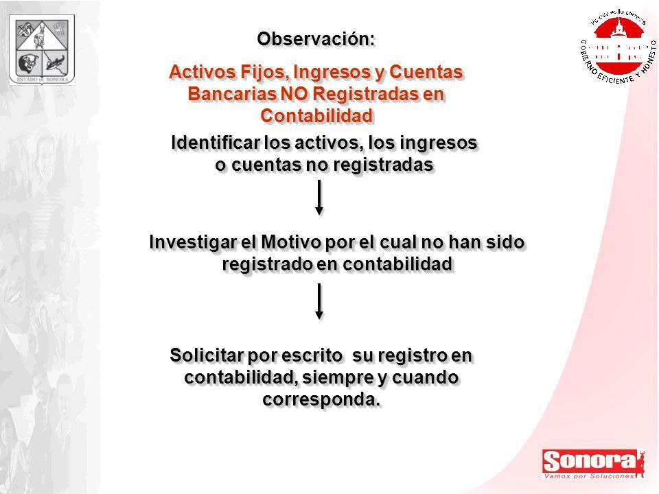 Observación: Activos Fijos, Ingresos y Cuentas Bancarias NO Registradas en Contabilidad Observación: Activos Fijos, Ingresos y Cuentas Bancarias NO Re