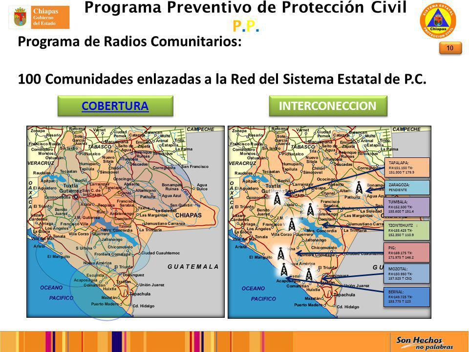 10 Programa Preventivo de Protección Civil P.P.