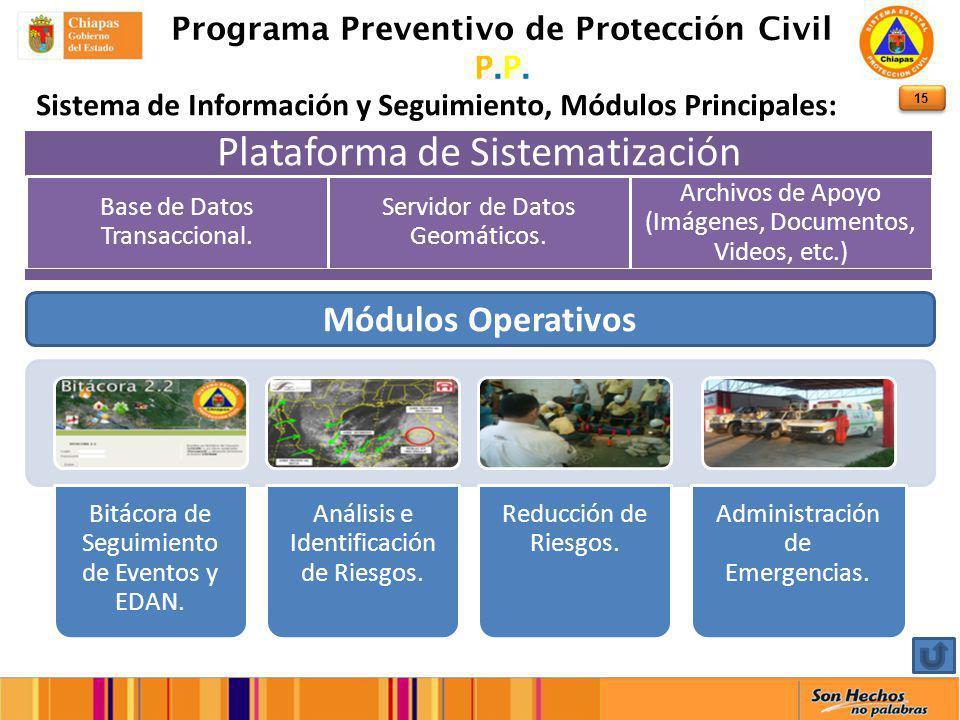 15 Programa Preventivo de Protección Civil P.P.