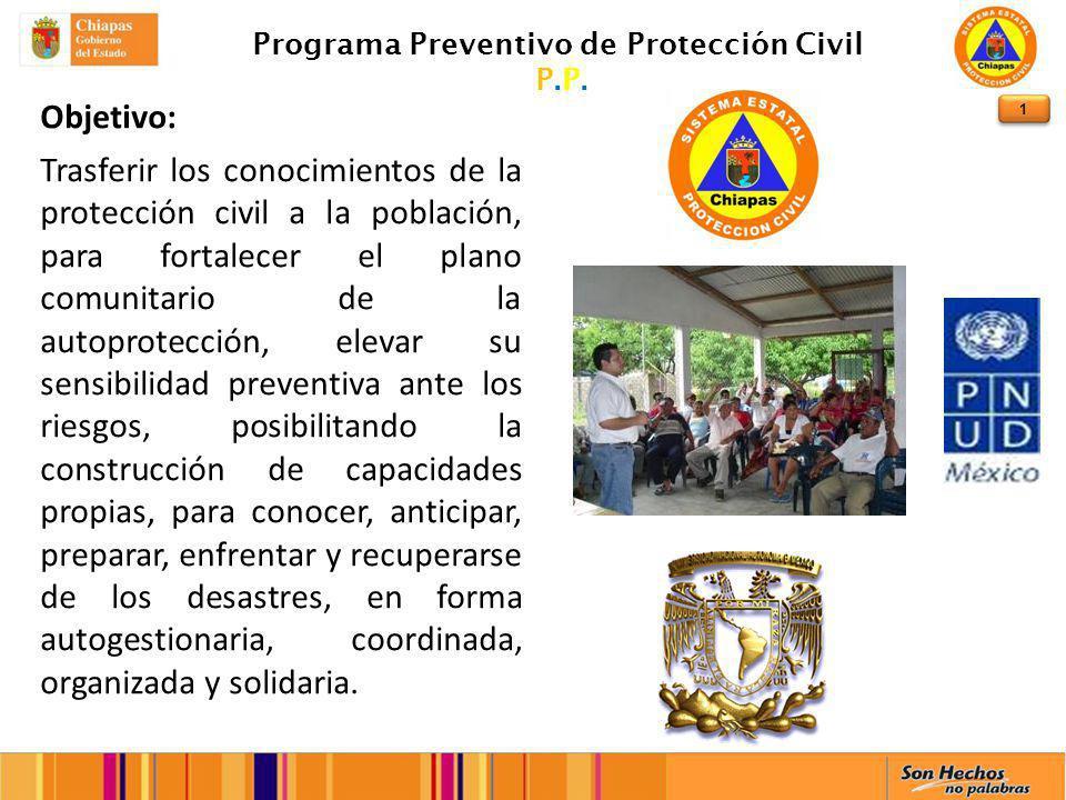 1 Programa Preventivo de Protección Civil P.P.