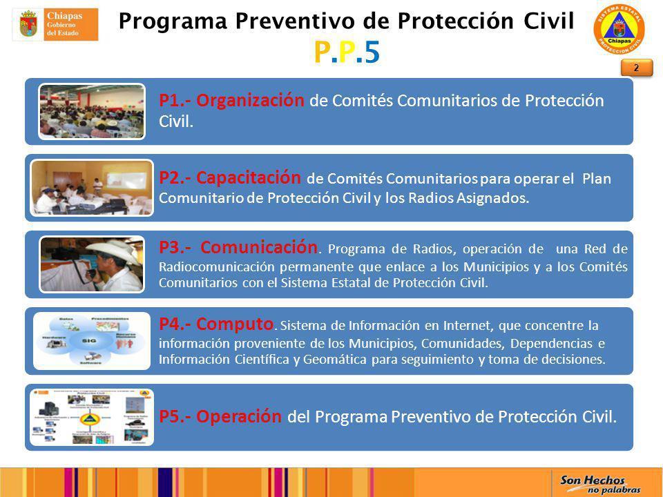 2 Programa Preventivo de Protección Civil P.P.5 P1.- Organización de Comités Comunitarios de Protección Civil.