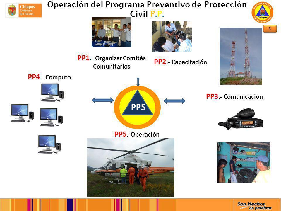 5 Operación del Programa Preventivo de Protección Civil P.P.
