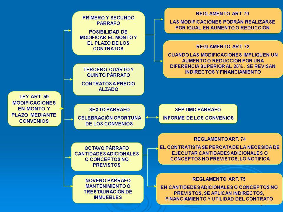 54 REGLAMENTO ART. 70 LAS MODIFICACIONES PODRÁN REALIZARSE POR IGUAL EN AUMENTO O REDUCCIÓN REGLAMENTO ART. 75 EN CANTIDEDES ADICIONALES O CONCEPTOS N