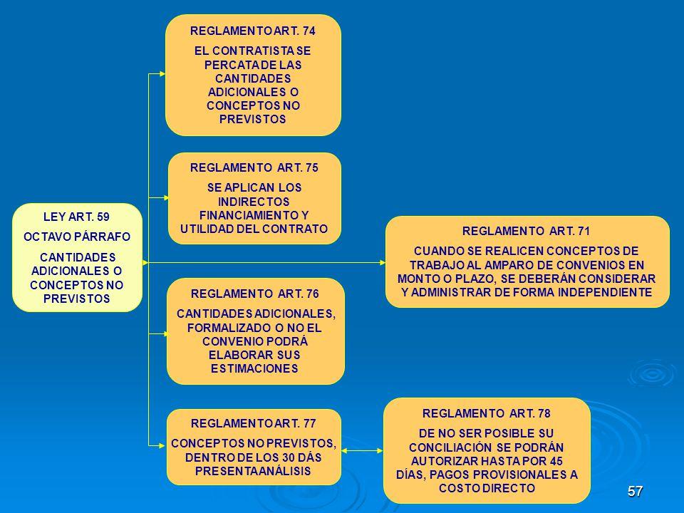 57 REGLAMENTO ART. 71 CUANDO SE REALICEN CONCEPTOS DE TRABAJO AL AMPARO DE CONVENIOS EN MONTO O PLAZO, SE DEBERÁN CONSIDERAR Y ADMINISTRAR DE FORMA IN