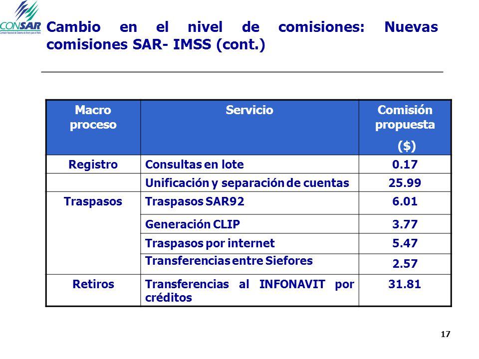 17 Cambio en el nivel de comisiones: Nuevas comisiones SAR- IMSS (cont.) Macro proceso ServicioComisión propuesta ($) RegistroConsultas en lote0.17 Unificación y separación de cuentas25.99 TraspasosTraspasos SAR926.01 Generación CLIP3.77 Traspasos por internet5.47 Transferencias entre Siefores 2.57 RetirosTransferencias al INFONAVIT por créditos 31.81