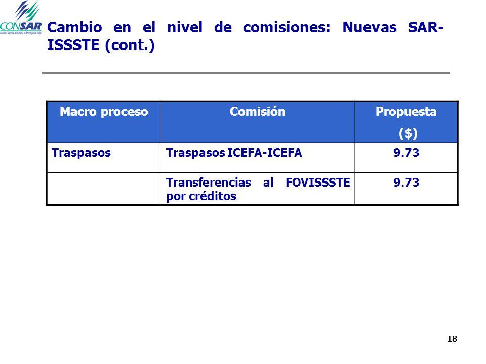 18 Cambio en el nivel de comisiones: Nuevas SAR- ISSSTE (cont.) Macro procesoComisiónPropuesta ($) TraspasosTraspasos ICEFA-ICEFA9.73 Transferencias al FOVISSSTE por créditos 9.73