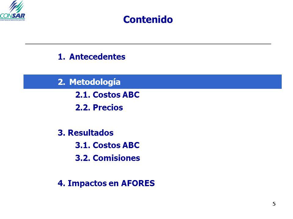 5 Contenido 1.Antecedentes 2.Metodología 2.1. Costos ABC 2.2. Precios 3. Resultados 3.1. Costos ABC 3.2. Comisiones 4. Impactos en AFORES