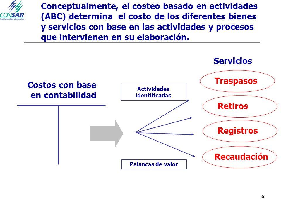 6 Conceptualmente, el costeo basado en actividades (ABC) determina el costo de los diferentes bienes y servicios con base en las actividades y procesos que intervienen en su elaboración.