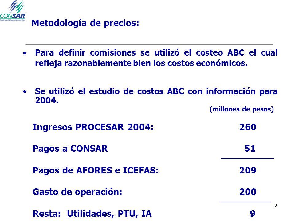 7 Metodología de precios: Para definir comisiones se utilizó el costeo ABC el cual refleja razonablemente bien los costos económicos. Se utilizó el es