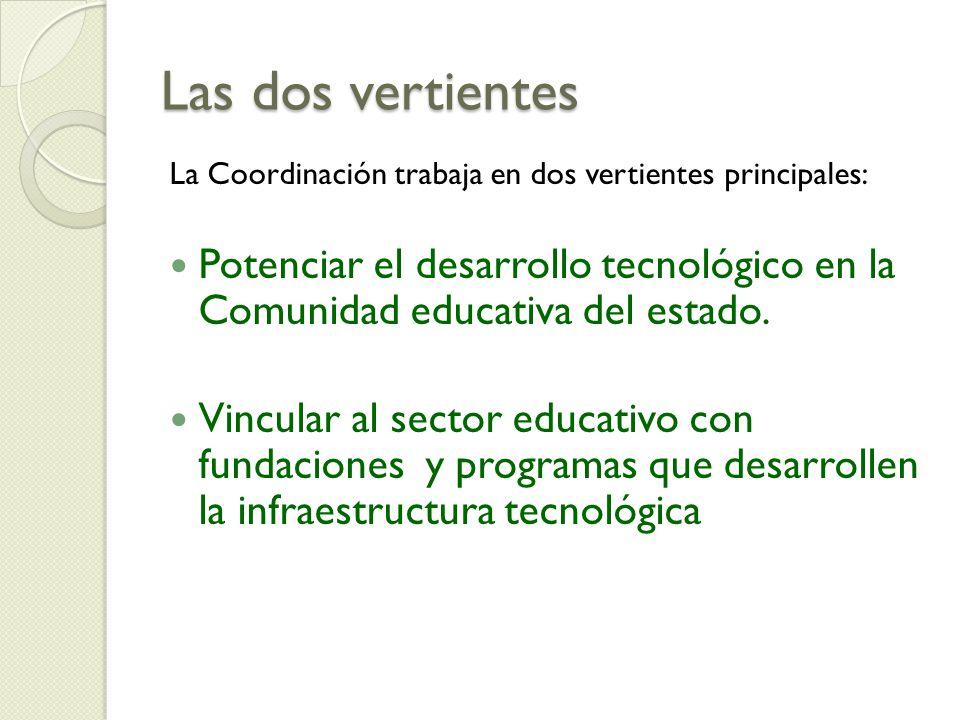Las dos vertientes La Coordinación trabaja en dos vertientes principales: Potenciar el desarrollo tecnológico en la Comunidad educativa del estado.