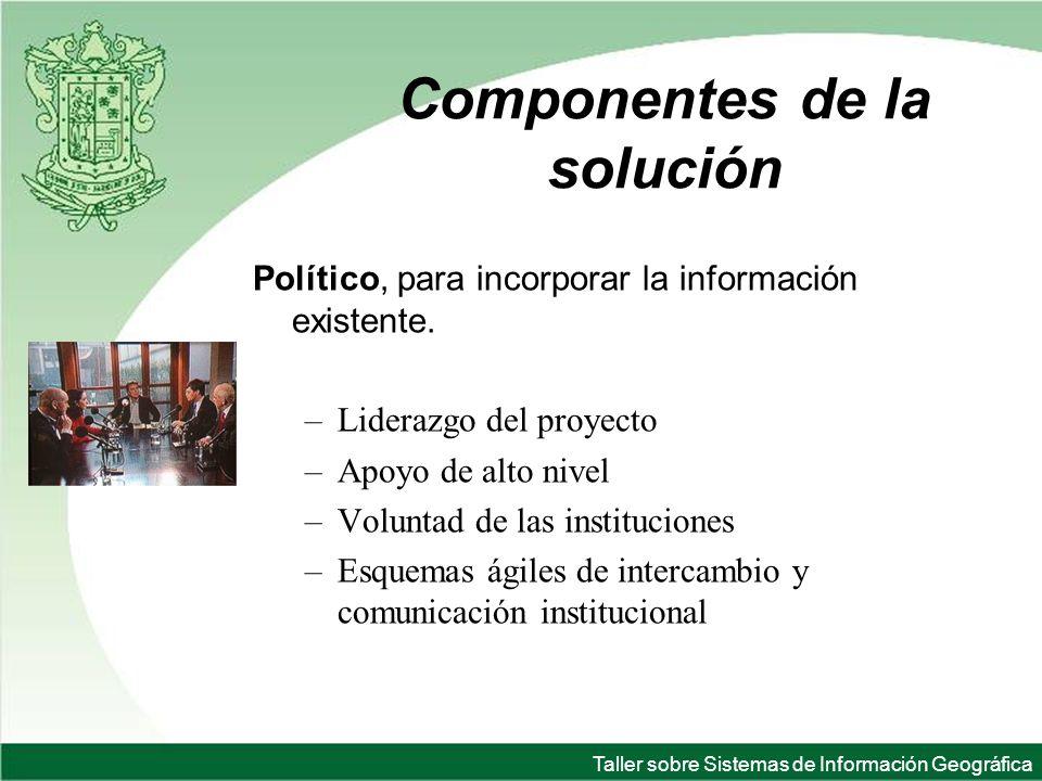 Taller sobre Sistemas de Información Geográfica Componentes de la solución Político, para incorporar la información existente.