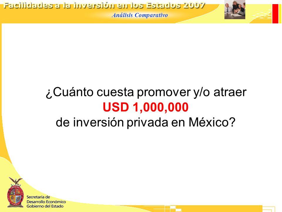 Análisis Comparativo Facilidades a la inversión en los Estados 2007 ¿Cuánto cuesta promover y/o atraer USD 1,000,000 de inversión privada en México