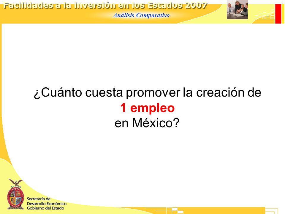 Análisis Comparativo Facilidades a la inversión en los Estados 2007 ¿Cuánto cuesta promover la creación de 1 empleo en México