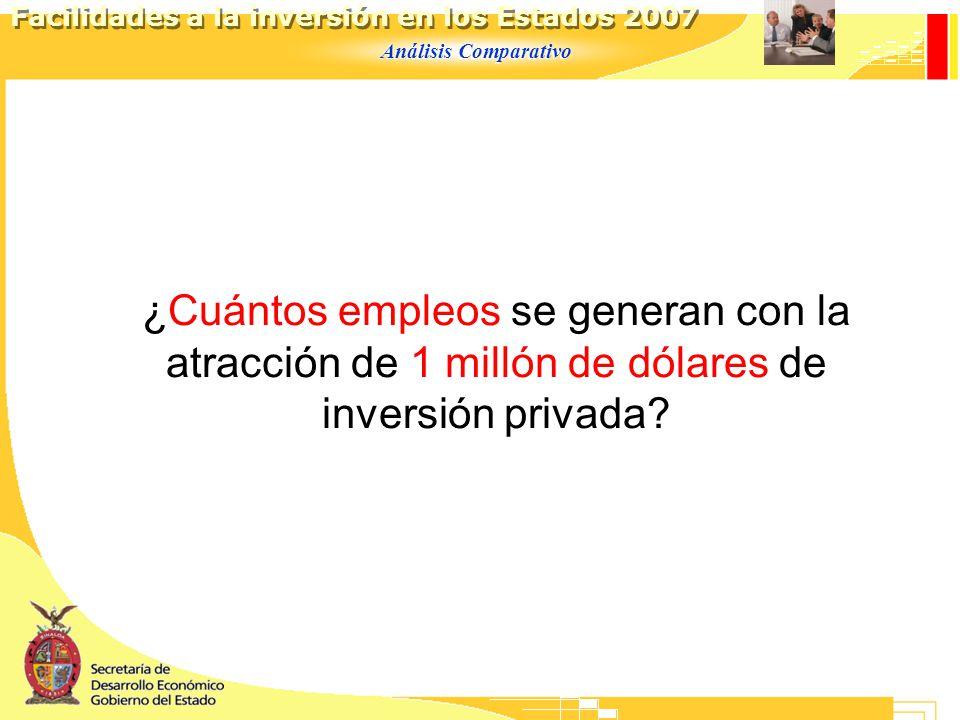 Análisis Comparativo Facilidades a la inversión en los Estados 2007 ¿Cuántos empleos se generan con la atracción de 1 millón de dólares de inversión privada