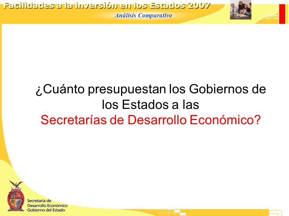 Análisis Comparativo Facilidades a la inversión en los Estados 2007 ¿Cuánto presupuestan los Gobiernos de los Estados a las Secretarías de Desarrollo Económico