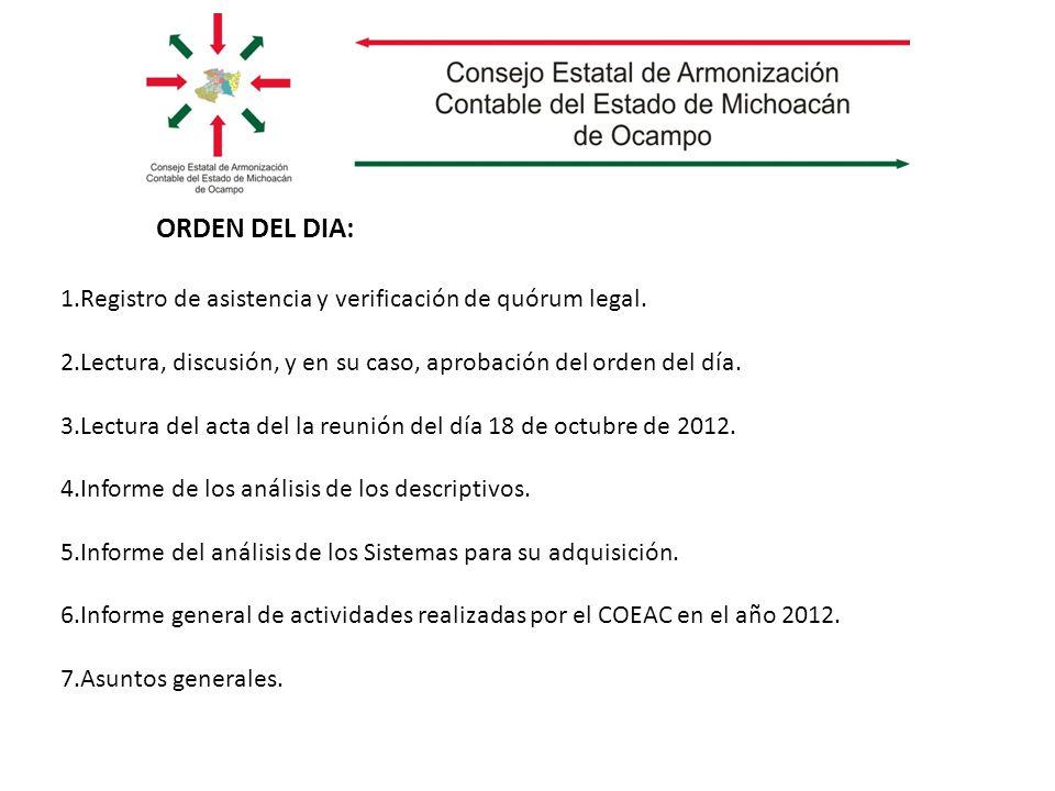 ORDEN DEL DIA: 1.Registro de asistencia y verificación de quórum legal.