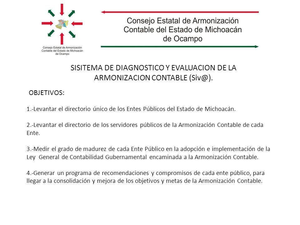 SISITEMA DE DIAGNOSTICO Y EVALUACION DE LA ARMONIZACION CONTABLE (Siv@).