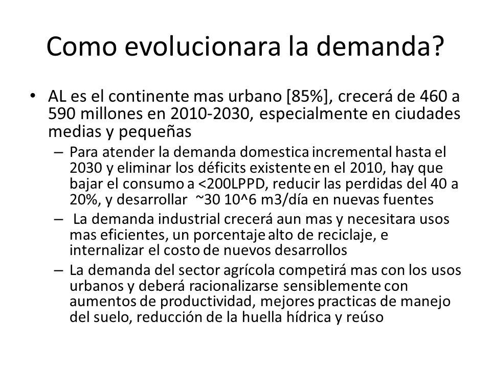 Como evolucionara la demanda? AL es el continente mas urbano [85%], crecerá de 460 a 590 millones en 2010-2030, especialmente en ciudades medias y peq