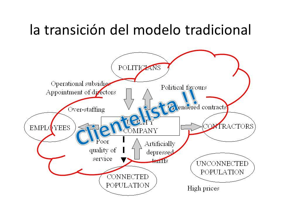 la transición del modelo tradicional