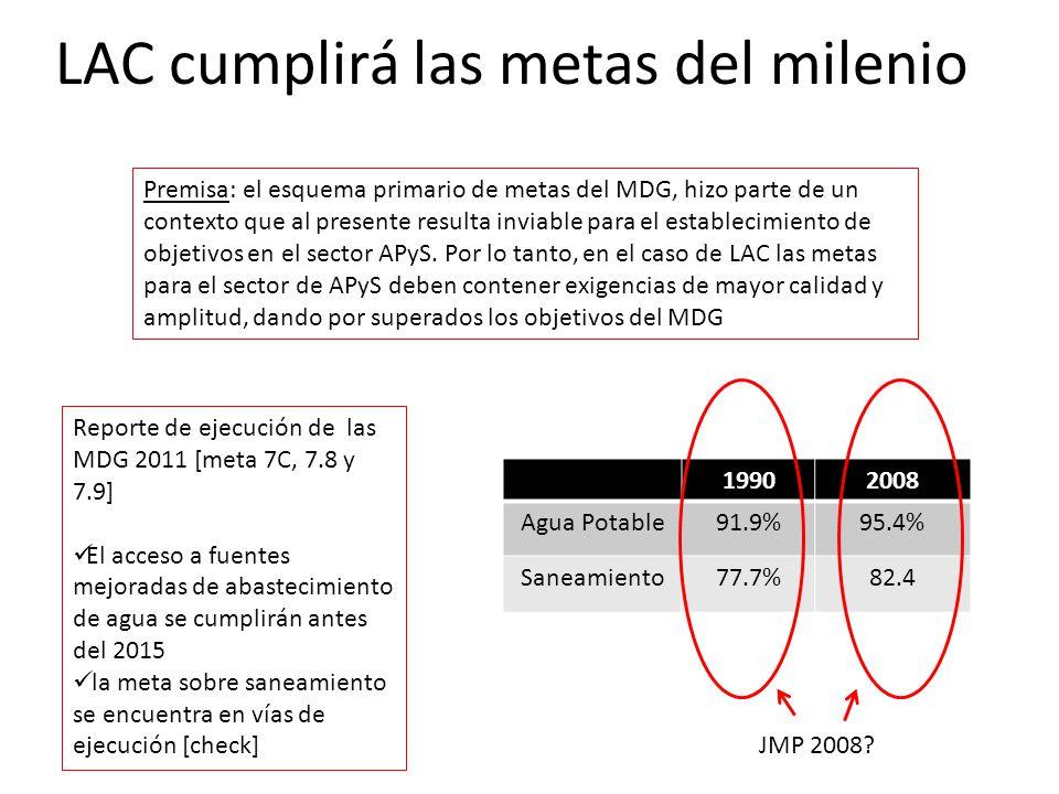 LAC cumplirá las metas del milenio Premisa: el esquema primario de metas del MDG, hizo parte de un contexto que al presente resulta inviable para el e
