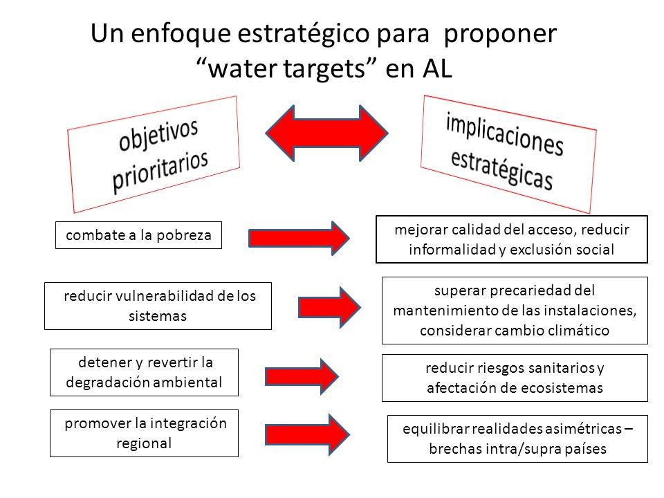 Un enfoque estratégico para proponer water targets en AL combate a la pobreza reducir vulnerabilidad de los sistemas detener y revertir la degradación