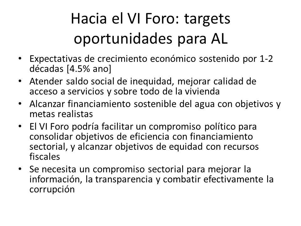 Hacia el VI Foro: targets oportunidades para AL Expectativas de crecimiento económico sostenido por 1-2 décadas [4.5% ano] Atender saldo social de ine