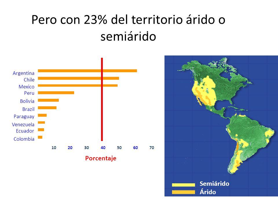 010203040506070 % Surface area Paraguay Bolivia Argentina Colombia Ecuador Brazil Peru Chile Venezuela Mexico Pero con 23% del territorio árido o semi