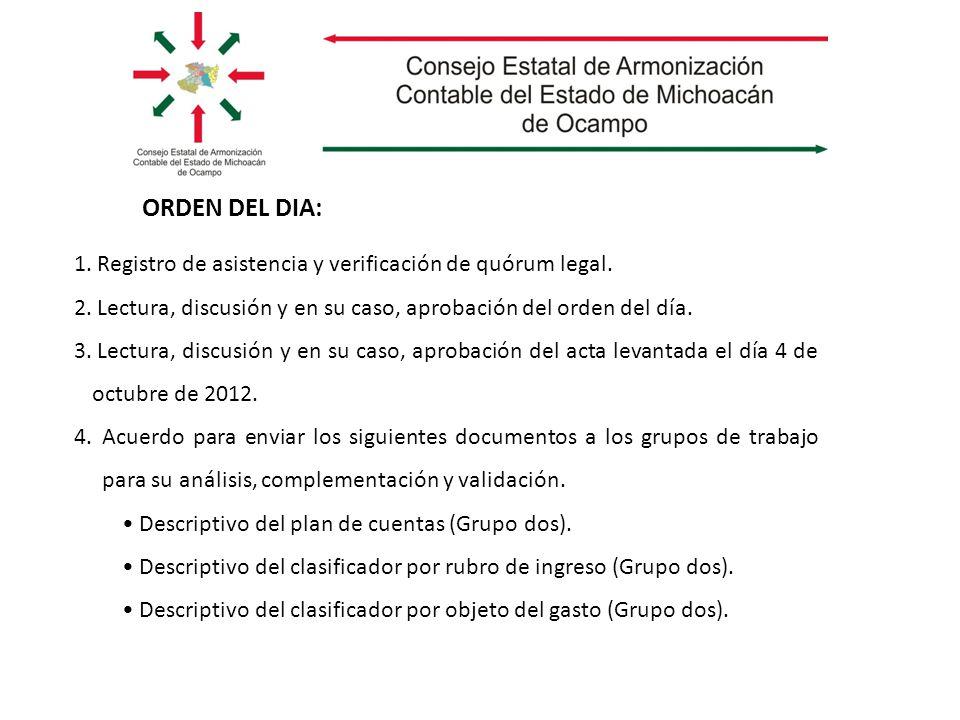 ORDEN DEL DIA: 1. Registro de asistencia y verificación de quórum legal.