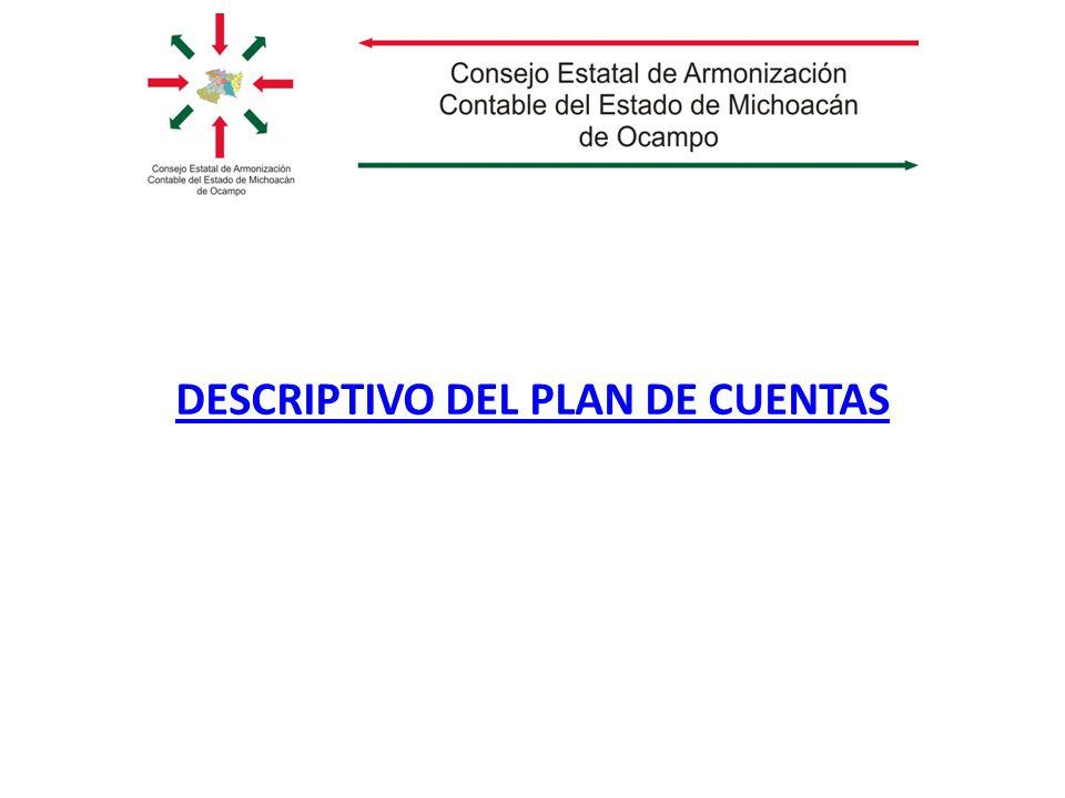 DESCRIPTIVO DEL PLAN DE CUENTAS