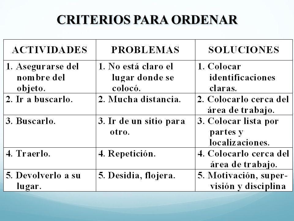 CRITERIOS PARA ORDENAR