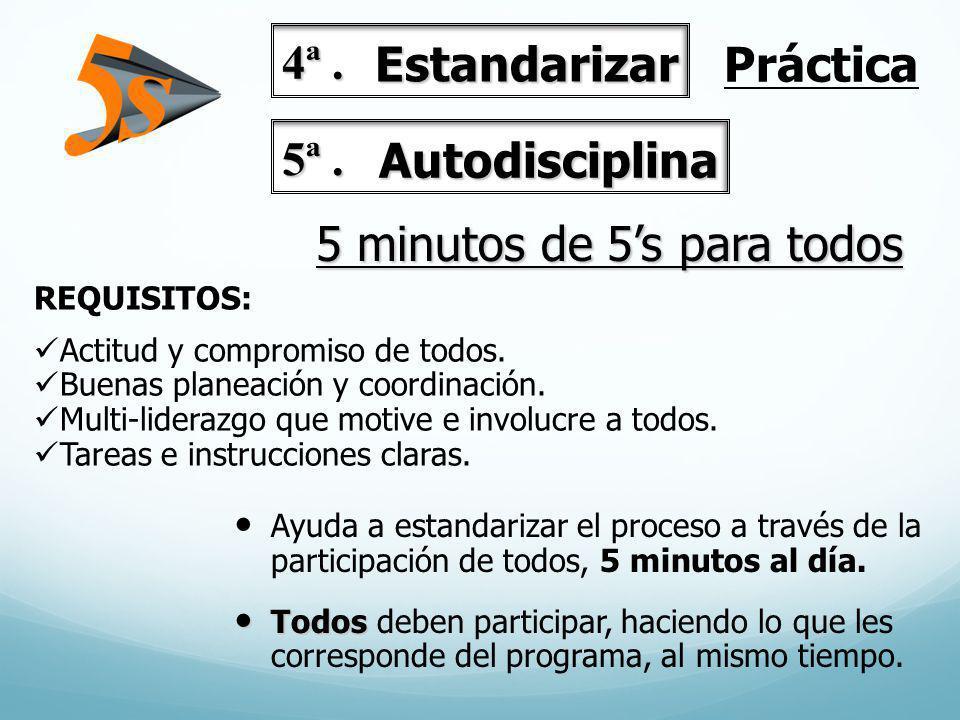 Autodisciplina 5ª. 5 minutos de 5s para todos Ayuda a estandarizar el proceso a través de la participación de todos, 5 minutos al día. Todos Todos deb