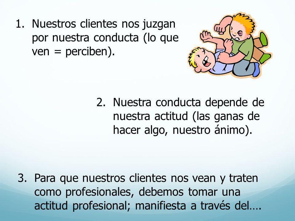 1.Nuestros clientes nos juzgan por nuestra conducta (lo que ven = perciben). 2.Nuestra conducta depende de nuestra actitud (las ganas de hacer algo, n
