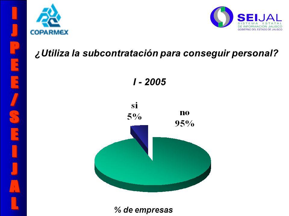 ¿Utiliza la subcontratación para conseguir personal? I - 2005 % de empresas