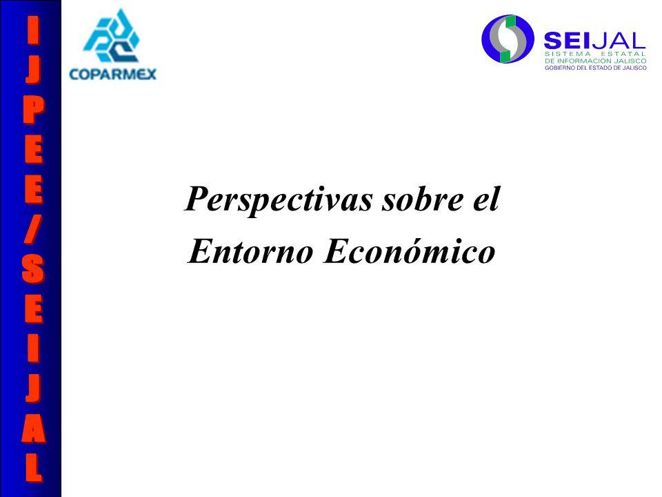 Perspectivas sobre el Entorno Económico