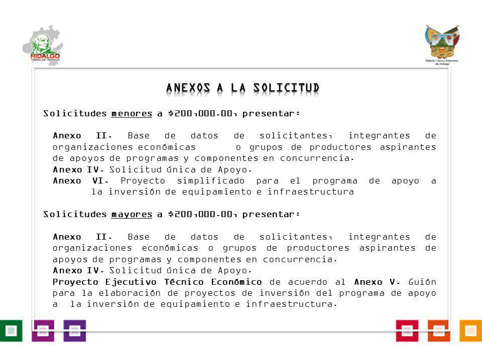 Solicitudes menores a $200,000.00, presentar: Anexo II. Base de datos de solicitantes, integrantes de organizaciones económicas o grupos de productore