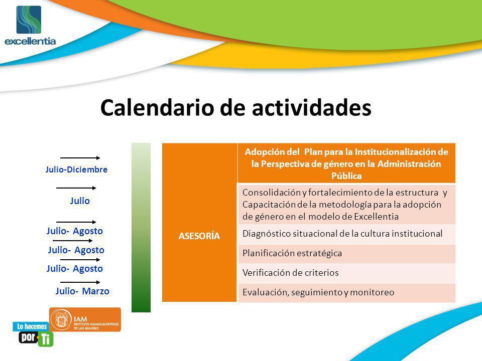 Calendario de actividades ASESORÍA Adopción del Plan para la Institucionalización de la Perspectiva de género en la Administración Pública Consolidaci