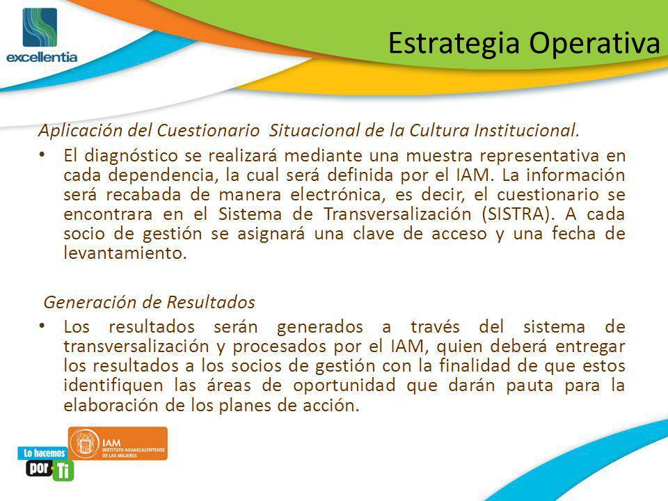 Estrategia Operativa Aplicación del Cuestionario Situacional de la Cultura Institucional. El diagnóstico se realizará mediante una muestra representat