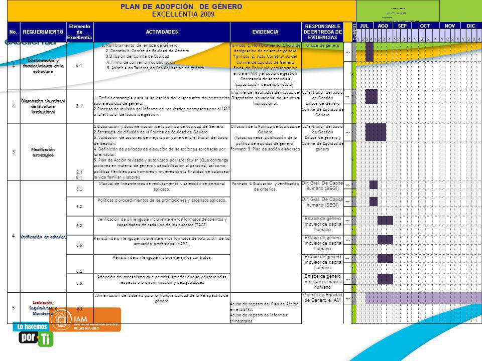 ¿Qué ofrece el IAM para lograr la adopción de la PEG en la Administración Pública.