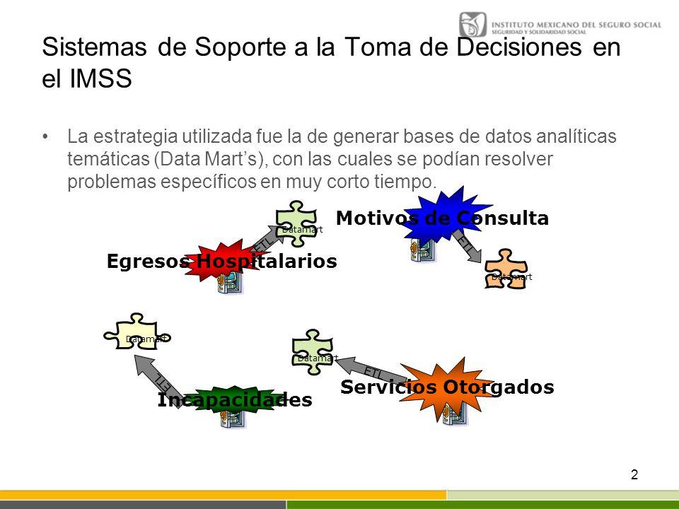 2 Motivos de Consulta ETL Servicios Otorgados Datamart Incapacidades Datamart Sistemas de Soporte a la Toma de Decisiones en el IMSS La estrategia utilizada fue la de generar bases de datos analíticas temáticas (Data Marts), con las cuales se podían resolver problemas específicos en muy corto tiempo.