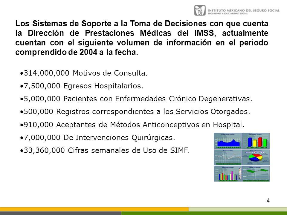 4 Los Sistemas de Soporte a la Toma de Decisiones con que cuenta la Dirección de Prestaciones Médicas del IMSS, actualmente cuentan con el siguiente volumen de información en el periodo comprendido de 2004 a la fecha.