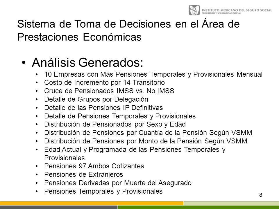 8 Sistema de Toma de Decisiones en el Área de Prestaciones Económicas Análisis Generados: 10 Empresas con Más Pensiones Temporales y Provisionales Mensual Costo de Incremento por 14 Transitorio Cruce de Pensionados IMSS vs.