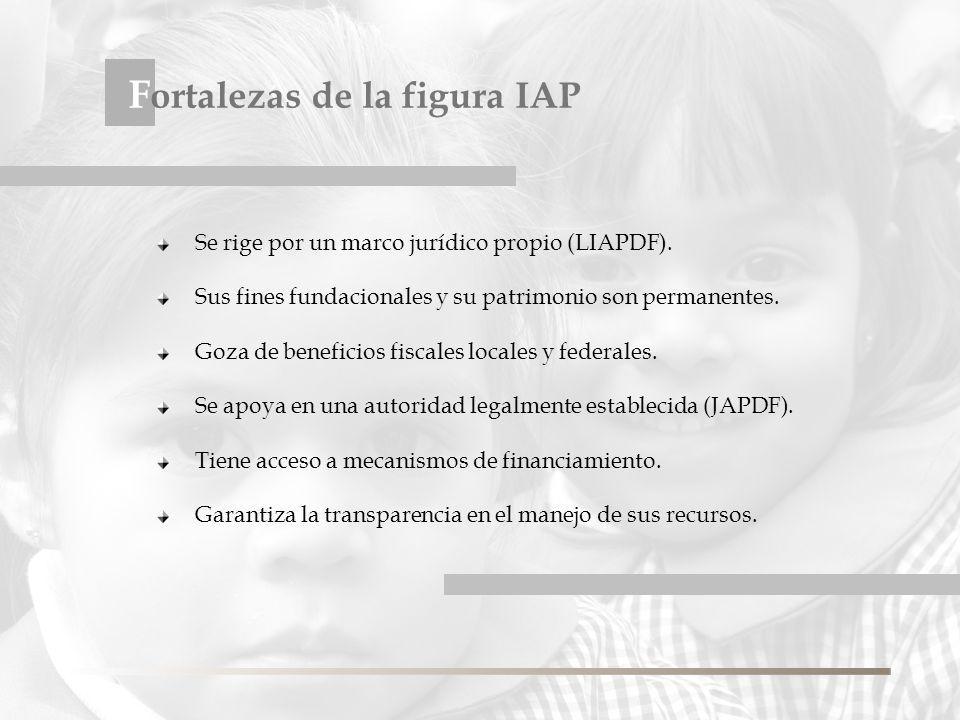 F ortalezas de la figura IAP Se rige por un marco jurídico propio (LIAPDF).