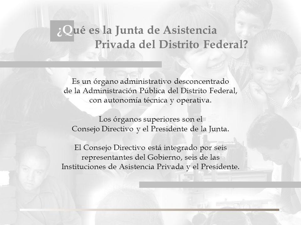 onsejo Directivo Secretaría de Finanzas del D.F.Secretaría de Finanzas del D.F.